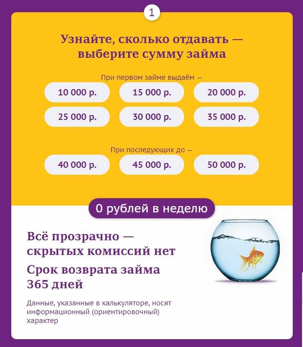 Займ под птс Красногвардейский 1-й пр-д проезд деньги под залог птс авто в ростове