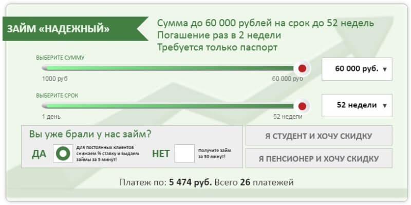ренессанс кредит режим работы в новосибирске